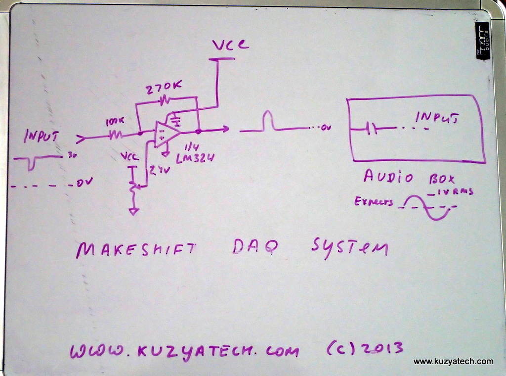 Single channel conditioning